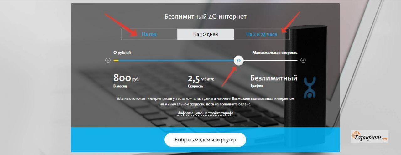 Тарифные планы Yota для Краснодара и Краснодарского края