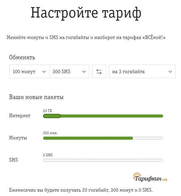 ВСЁмоё 2»