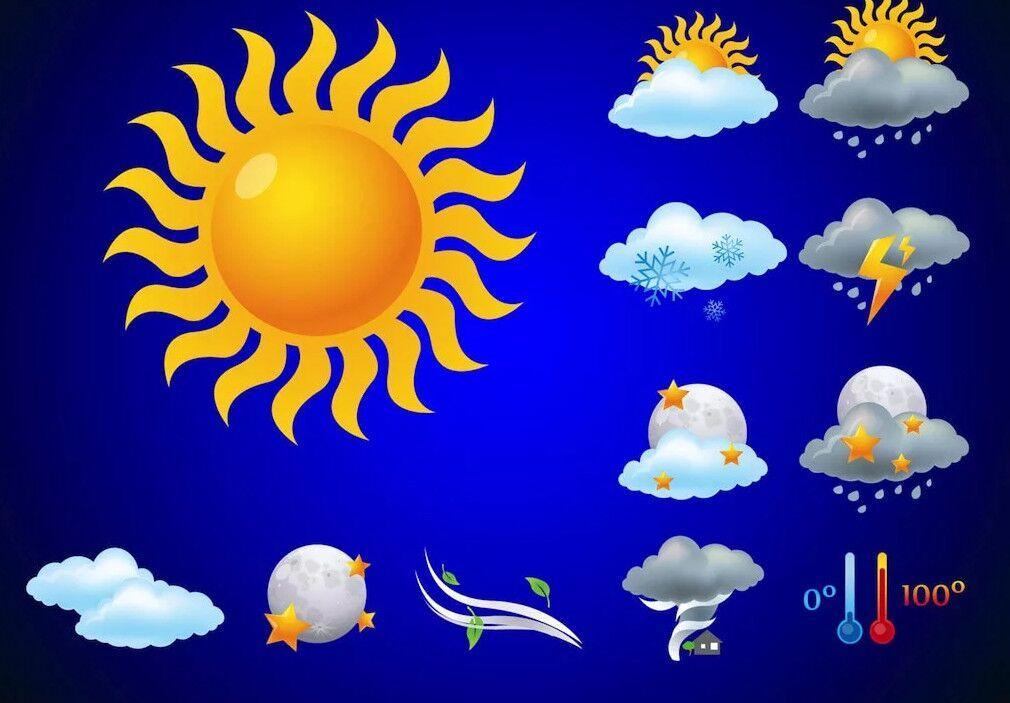 Где самый точный прогноз погоды