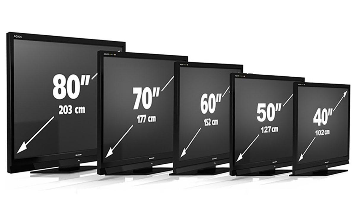 Какая должна быть диагональ экрана телевизора