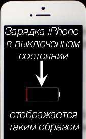 Как заряжается Айфон