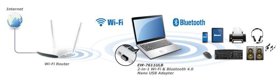 C:\Users\Геральд из Ривии\Desktop\EW-7611ULB_application.jpg