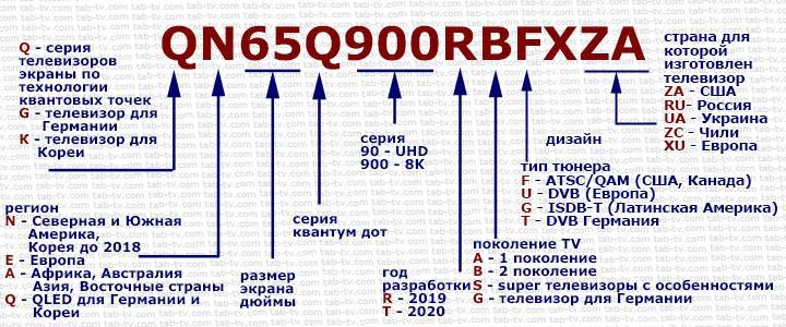 C:\Users\Геральд из Ривии\Desktop\Маркировка-QLED-телевизоров-Samsung-2019-2020.jpg