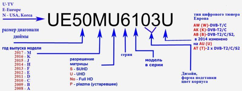 C:\Users\Геральд из Ривии\Desktop\markirovka-samsung-2018-1-800x303.jpg