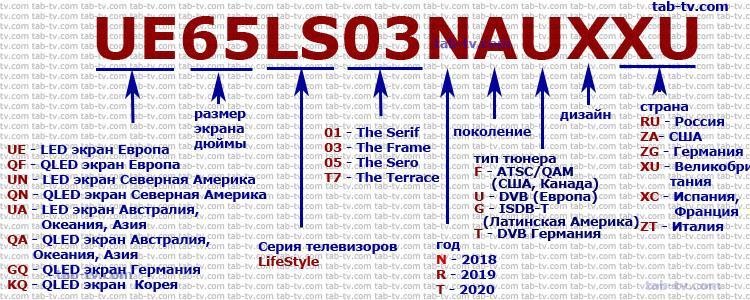 C:\Users\Геральд из Ривии\Desktop\маркировка-телевизоров-samsung-серия-the-frame-2018-2020.jpg