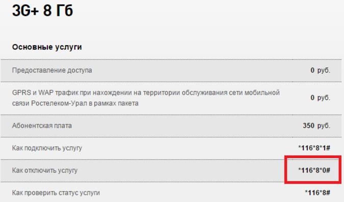 C:\Users\Геральд из Ривии\Desktop\ussd-запрос.jpg