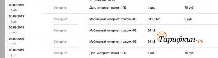 МТС опять списывает гигабайты - интернету абонентов заканчивается мгновенно
