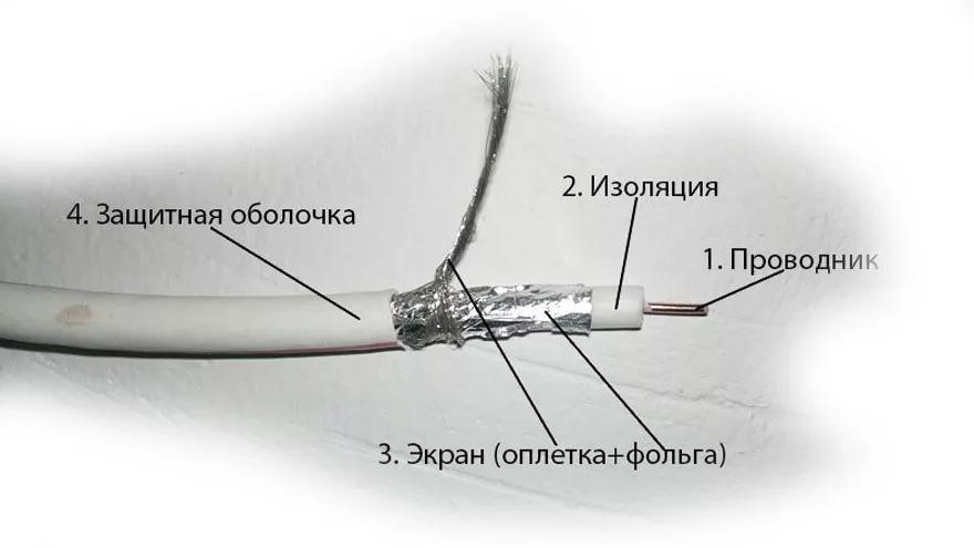 https://amperof.ru/wp-content/uploads/2018/06/5-Podgotovka-televizionnogo-kabelya-k-skrutke.jpeg