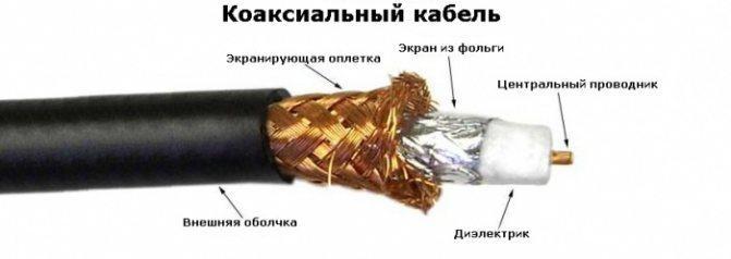https://brshop.ru/wp-content/uploads/kak-sdelat-antennu-iz-pivnyih-banok_11.jpg