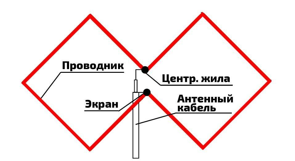 https://mirinfo.ru/wp-content/uploads/2020/05/7-shema-usilitelja-harchenko.jpg