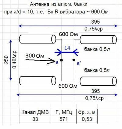 https://otoplenie-help.ru/wp-content/uploads/2018/11/antenna-dlya-televizora-iz-pivnyh-banok-shema-10.jpg