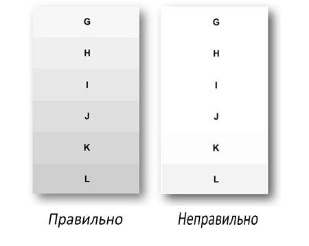 https://technari.com.ua/images/articles/optimaltvpicture/contrast.png