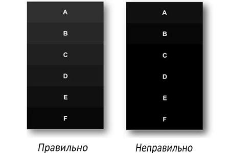 https://technari.com.ua/images/articles/optimaltvpicture/brightness.png