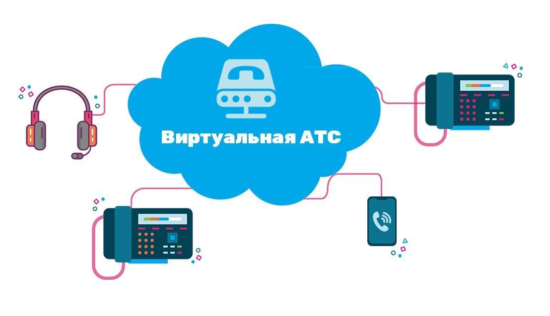 https://telecomlife.ru/wp-content/uploads/2019/06/ATS.jpg