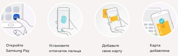 Как настроить оплату телефоном с картой Сбербанк
