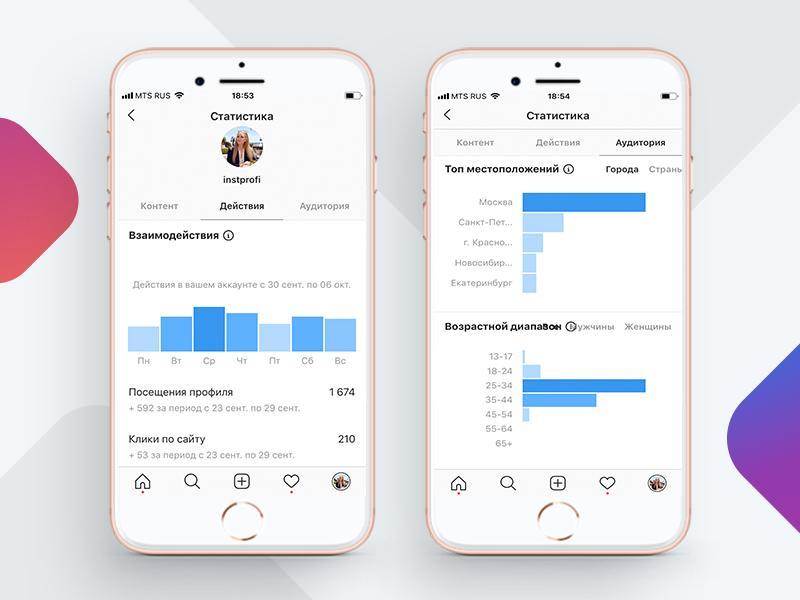 Как посмотреть статистику в Инстаграм на Айфоне