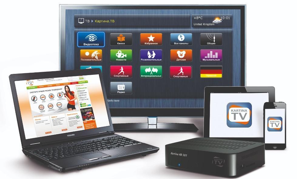 Как настроить ТВ через интернет на телевизоре
