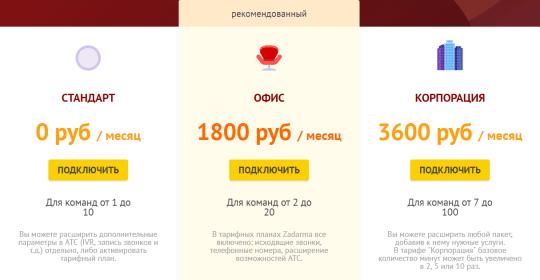 Выгодные тарифные пакеты АТС Zadarma